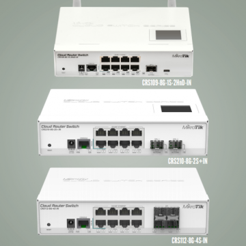 MikroTik Cloud Router Switch Series – NuVision Tech Solutions, LLC